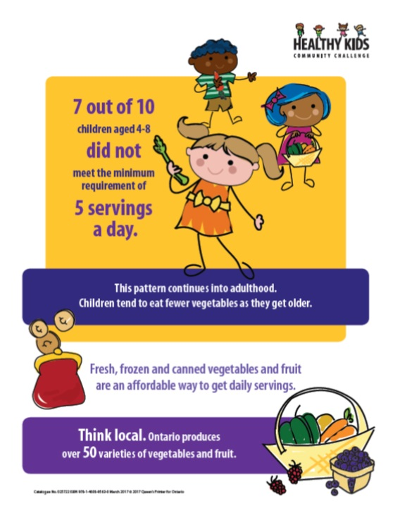 Healthy Kids Theme 3 Infographic page 1